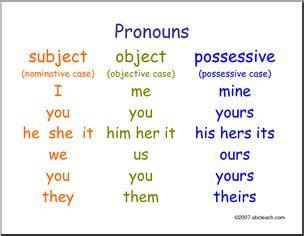California primary grammar school anchor essay
